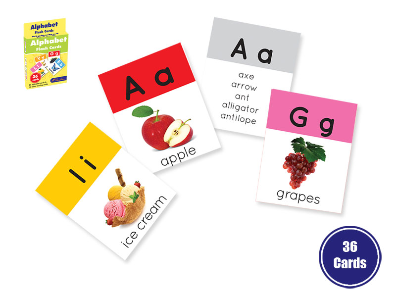 Alphabet Flashcard English